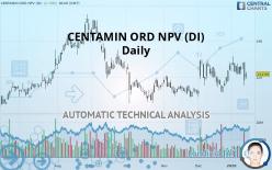 CENTAMIN ORD NPV (DI) - Ежедневно