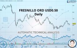 FRESNILLO ORD USD0.50 - Ежедневно