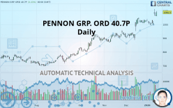 PENNON GRP. ORD 40.7P - Daily