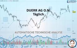 DUERR AG O.N. - Täglich