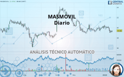 MASMOVIL - Diario