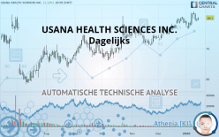 USANA HEALTH SCIENCES INC. - Dagelijks