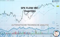 SPX FLOW INC. - Dagelijks