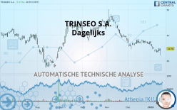 TRINSEO S.A. - Dagelijks