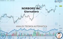 NORBORD INC. - Giornaliero