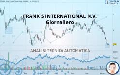 FRANK S INTERNATIONAL N.V. - Giornaliero