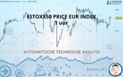 ESTOXX50 PRICE EUR INDEX - 1 Std.