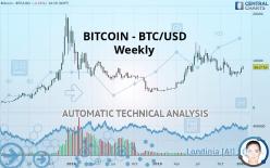 BITCOIN - BTC/USD - Еженедельно