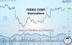 FERRO CORP. - Giornaliero