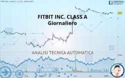FITBIT INC. CLASS A - Giornaliero