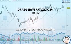 DRAEGERWERK VZO O.N. - Daily