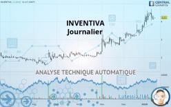 INVENTIVA - Journalier