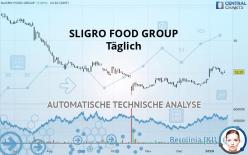 SLIGRO FOOD GROUP - Täglich