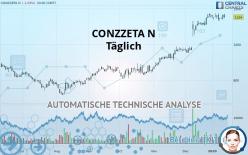 CONZZETA N - Täglich