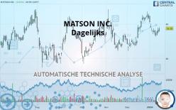 MATSON INC. - Dagelijks