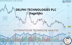 DELPHI TECHNOLOGIES PLC - Dagelijks