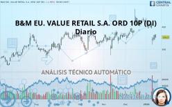 B&M EU. VALUE RETAIL S.A. ORD 10P (DI) - Ежедневно