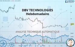 DBV TECHNOLOGIES - Hebdomadaire