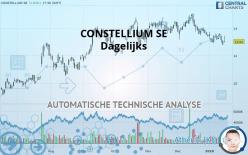 CONSTELLIUM SE - Dagelijks