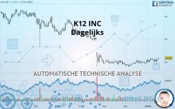 K12 INC - Dagelijks