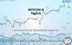 INFICON N - Täglich