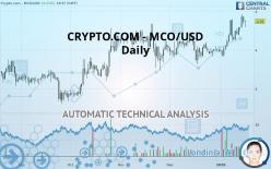 CRYPTO.COM - MCO/USD - Daily