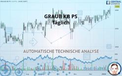GRAUB KB PS - Täglich