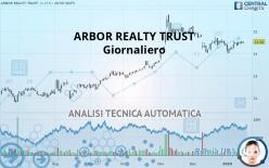 ARBOR REALTY TRUST - Giornaliero
