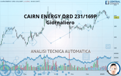 CAIRN ENERGY ORD 231/169P - Giornaliero