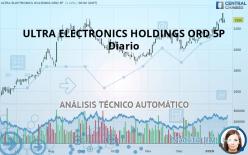ULTRA ELECTRONICS HOLDINGS ORD 5P - Ежедневно