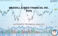 WADDELL & REED FINANCIAL INC. - Daily