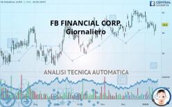 FB FINANCIAL CORP. - Dagelijks