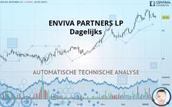 ENVIVA PARTNERS LP - Dagelijks