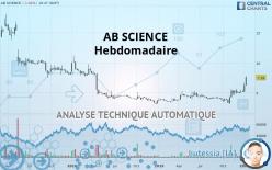 AB SCIENCE - Weekly