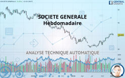 SOCIETE GENERALE - Weekly