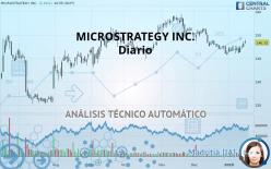 MICROSTRATEGY INC. - Diario
