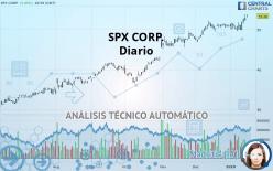 SPX CORP. - Dagelijks