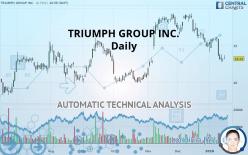 TRIUMPH GROUP INC. - Dagelijks