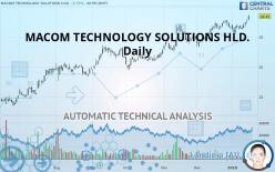MACOM TECHNOLOGY SOLUTIONS HLD. - Diário