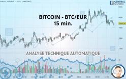 BITCOIN - BTC/EUR - 15 минут