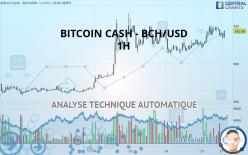BITCOIN CASH - BCH/USD - 1 час