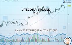 LITECOIN - LTC/USD - 1 час