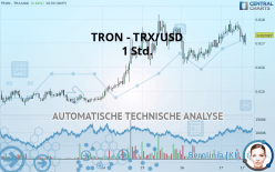 TRON - TRX/USD - 1 tim