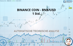 BINANCE COIN - BNB/USD - 1 tim