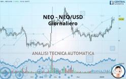 NEO - NEO/USD - Ежедневно