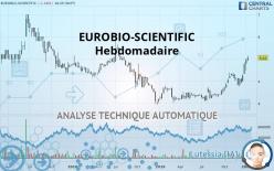 EUROBIO-SCIENTIFIC - Weekly