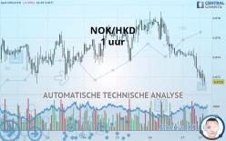 NOK/HKD - 1 tim