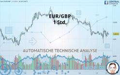 EUR/GBP - 1 tim