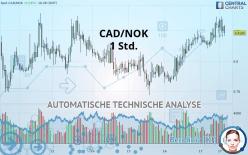 CAD/NOK - 1 tim