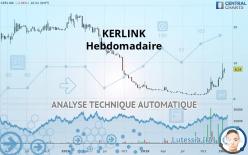 KERLINK - Weekly
